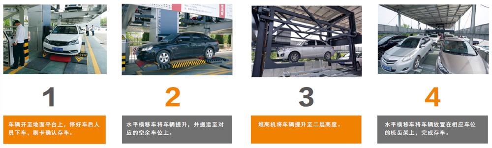 car-parking-steps